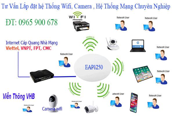 Bo-Phat-Wifi-EnGenius-EAP1250