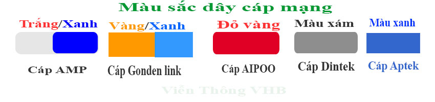 11-day-cap-mang-lan-bao-nhieu-tien-1-met