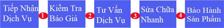 sua-may-vi-tinh-tan-noi-tphcm