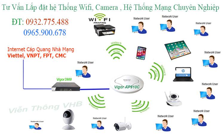 he-thong-mang-wifi-chuyen-nghiep