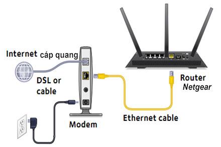 modem-wifi-netgear-r7000