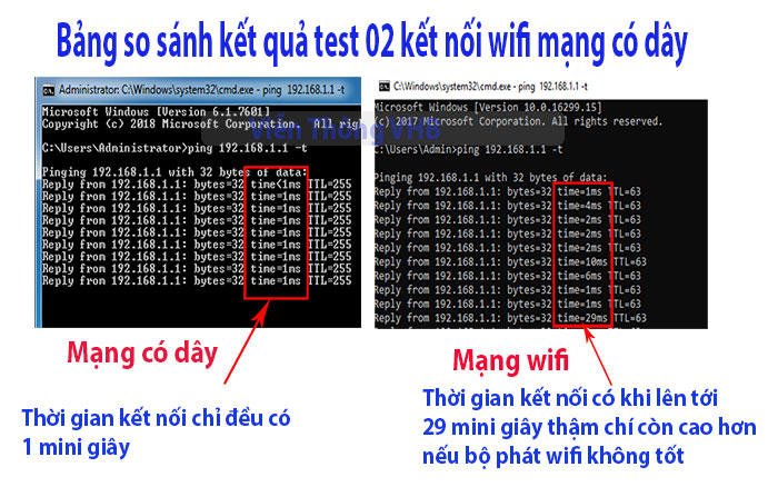 1-dung-mang-day-hay-wifi-nhanh-hon