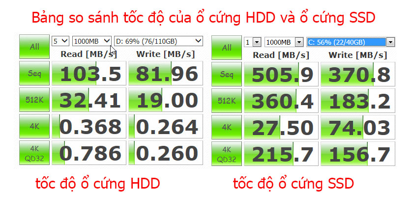 toc-do-o-cung-ssd-va-o-cung-hdd