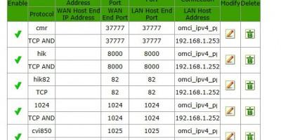 Hướng dẫn NAT port nhiều đầu ghi camera trên 1 modem bất kỳ