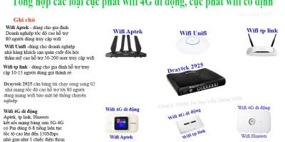 Tất cả cục phát wifi cho gia đình ,doanh nghiệp, Cục phát wifi 4G di động hữu ích nhất tại đây